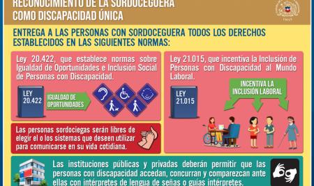 Aprobación Proyecto de Ley Sordoceguera en Cámara de Diputados